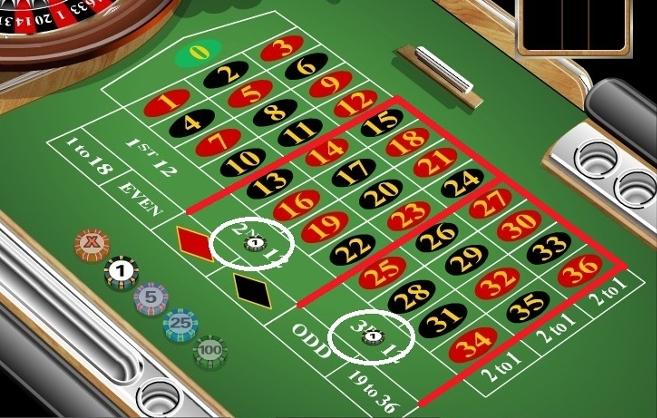 sistemi-dlya-igri-v-kazino